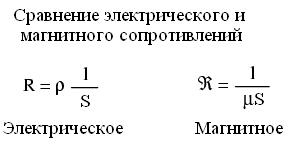 magnit13