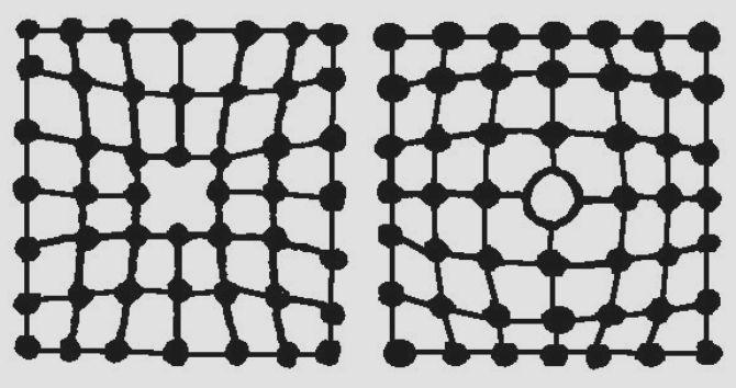 Искажение кристаллической решетки