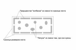 Схема нанесения раствора на листы пенопласта при утеплении стен
