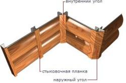 Конструкция стального блок-хауса