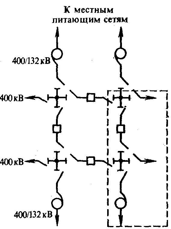 Схема передачи энергии