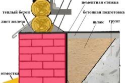 Схема устройства фундамента под деревянный дом