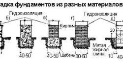 Кладка фундамента из разных материалов