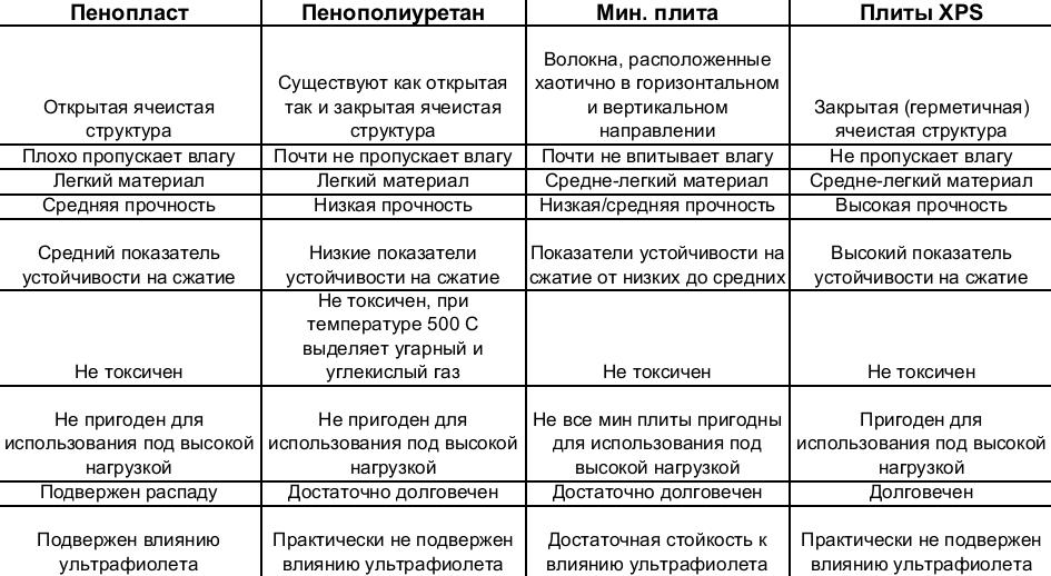Vybor-samogo-deshevogo-uteplitelja-dlja-kryshi19.jpg