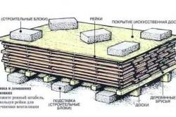 Схема сушки древесины