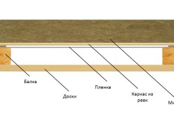 Схема деревянного потолка в ванной комнате
