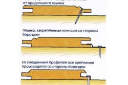Схема профиля планок и способов крепежа вагонки