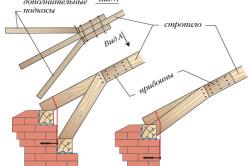 Схема усиления стропил дополнительными подкосами