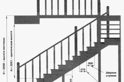 Пример размеров маршевой лестницы
