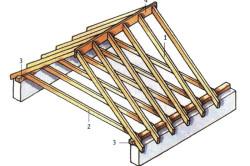Двускатная конструкция крыши