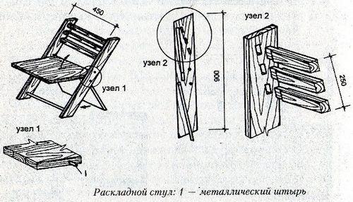 Раскладной стул своими руками: деталировка, процесс сборки