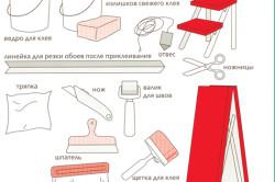 Инструменты для поклейки обоев