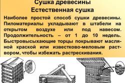Схема естественной сушки древесины