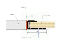 Стыковка керамогранита с паркетом или ламинатом