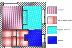 Один из вариантов планирования укладки напольных покрытий