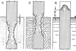 Разрушение деревянных столбов в разных условиях