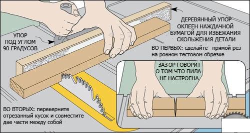 Как можно сделать циркулярку своими руками? в фото