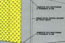 Схема оклейки обоями внешних углов