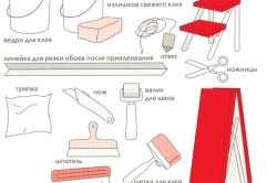 Схема материалов и инструментов