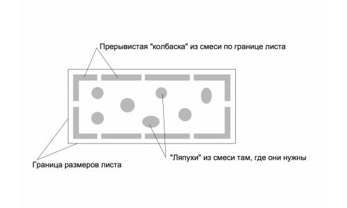Схема нанесения раствора на лист пенопласта