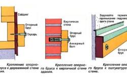Схемы крепления бруса к стене