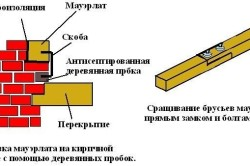 Схема крепления бруса мягким методом при помощи скоб