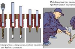 Схема установки крепежных элементов для регулировки высоты лаг