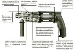 Схема устройства профессионального шуруповертаСхема устройства профессионального шуруповерта