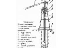 Схема сборки станка для бурения вращательным способом