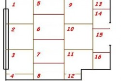 Схема укладки фанеры на деревянный пол