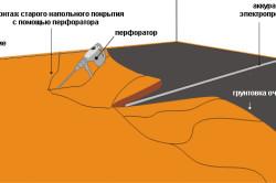 Схема демонтажа старого напольного покрытия
