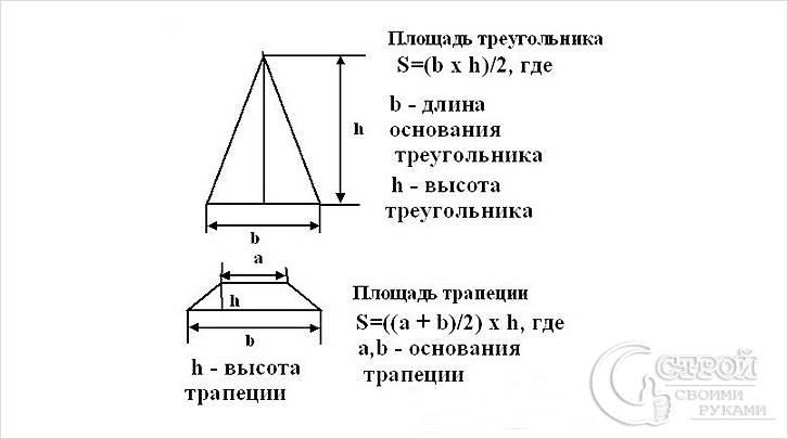 Формула расчета скатов шатровой крыши