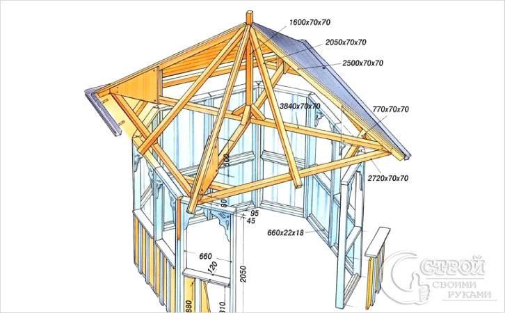 Сборка шатровой крыши с размерами