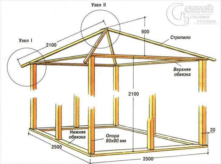 Строительство беседки с шатровой крышей схема