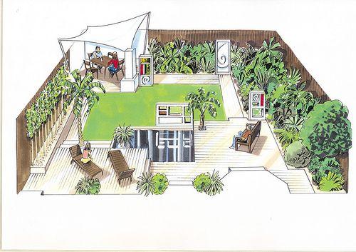 Планировка садовой территории с зоной отдыха