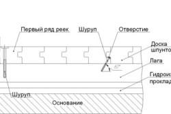 Монтаж шпунтовой доски