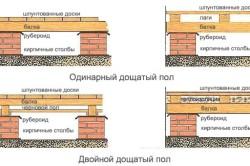 Схема двойного и одинарного пола