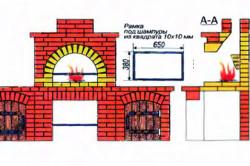 Схема кирпичного барбекю по рядам