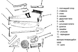 Инструменты для изготовления сруба