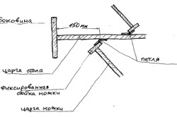 Схема крепления ножек стола-книжки