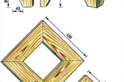 Схема элементов декора сундука