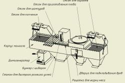 Схема устройства мангала с электроприводом