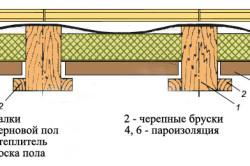 Схема устройства чернового пола на лагах