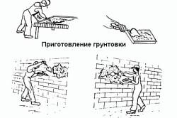 Схема грунтовки стен