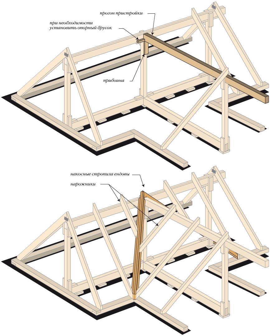 Kak-vygljadit-stropilnaja-sistema-krysh-s-endovoj5.jpg