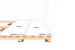 Схема укладки фанеры на деревянные лаги