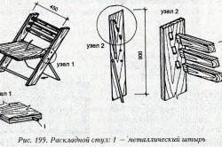 Схема раскладного стула своими руками