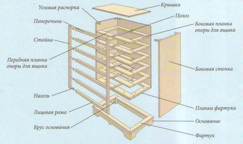 Схема ремонта стула своими руками