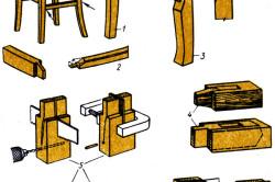 Способы ремонта часто встречающихся разрушении стула