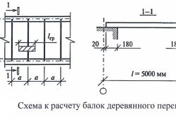 Схема к расчету балок деревянного перекрытия